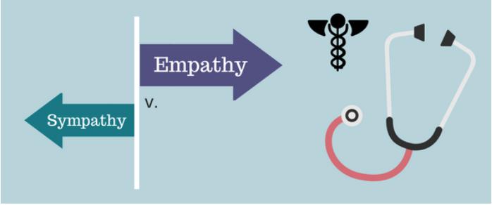 Sympathy v. Empathy